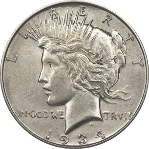 Peace Dollar 1921 1935 Type Set Coin Collecting